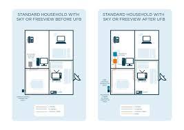 house wiring diagram nz house wiring diagrams 120204 cfh diagram 3 house wiring a4 final