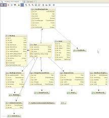 uml class diagramtips and tricks  you can open a uml class diagram