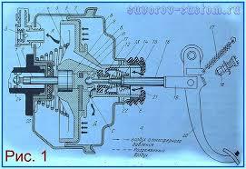 Принцип работы вут. Как проверить <b>вакуумный усилитель</b> ...