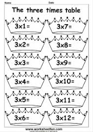 Multiplication Times Tables Worksheets – 2, 3, 4, 6, 7, 8, 9, 10 ...3 times table