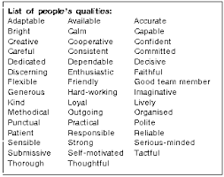 integrity technology security professionalvas qualities good  what are the qualities of a good leader