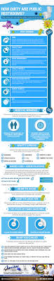 why choose us as your janitorial supplier in singapore infographic on dirty places in toilet