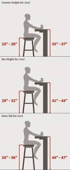 bar designs good design bar stool guide good to know residential design and drafting solutions