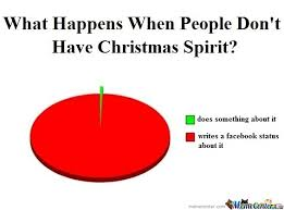Christmas Spirit Memes. Best Collection of Funny Christmas Spirit ... via Relatably.com
