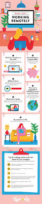 17 best images about work w h teleworking how to 17 best images about work w h teleworking how to work technology and bare essentials