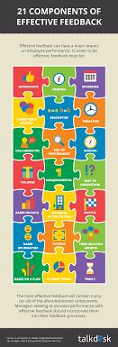 components of effective feedback talkdesk 21 components of effective feedback