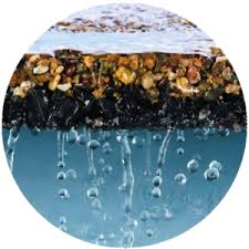 Image result for porous resin bound stone