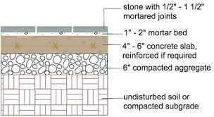 stone patio installation: set a stone patio in concrete