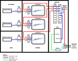 network wiring diagrams   collection network rj  wiring diagram    network wiring diagram networking wiring diagrams darren criss