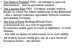 「1924, Geneva peace treaty」の画像検索結果