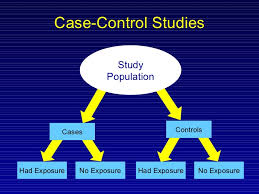 Analytical epidemiology Disease frequency Study design  cohorts  amp  case control Choice of a reference group SlidePlayer