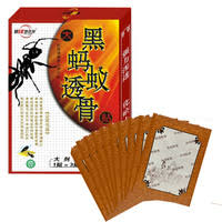 Pain Relief <b>Patch</b> - Shop Cheap Pain Relief <b>Patch</b> from <b>China</b> Pain ...