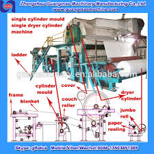 mm low cost recycle paper machine toilet paper making machine      mm low cost recycle paper machine toilet paper making machine