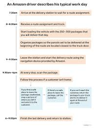 Amazon <b>delivery</b> drivers reveal claims of disturbing work conditions ...