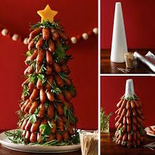 <b>Christmas Tree</b> Food Ideas!