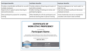 work ethic proficiency the center for work ethic development cert matrix and template