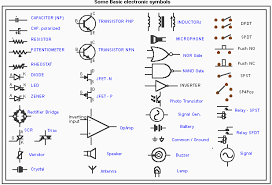 circuit wiring diagram symbols   schematic wiring diagram symbols    basic electronic schematic symbols handy dandy little circuit