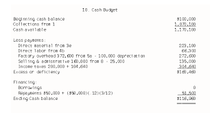 Management Accounting  Chapter   Management And Accounting Web Cash Budget for Example