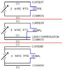 wire rtd circuit diagram images wire rtd wiring diagram wire rtd wiring diagram besides 3