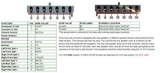 dodge caravan radio wiring diagram wiring diagram 2004 dodge ram 1500 factory radio wiring diagram wire