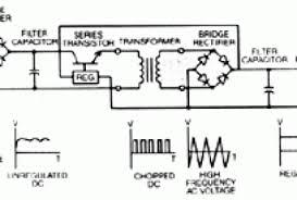 1990 chevy silverado radio wiring diagram images chevy pick up box 96 chevy silverado headlight wiring diagram pioneer radio