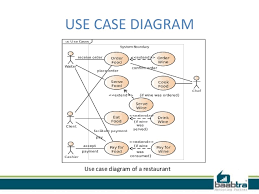 class diagram  use case and sequence diagramuse case diagramuse case diagram of a restaurant