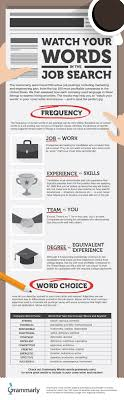 worst cover letter mistakes resume mistakes worst ever resume 10 worst cover letter mistakes