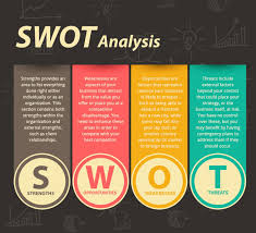 s w o t analysis for personal development andrew cussons swot analysis 54534e77d19ce w1500