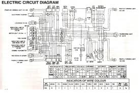 wireing diagrams schwinn electric scooters electric scooter scooter wiring diagram thumb throttle 3 wire schwinn gt izip mongoose minimoto