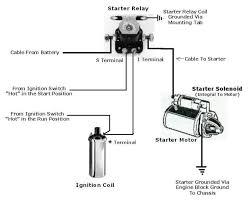 305 chevy starter wiring c starter wiring diagram c auto wiring gm solenoid wiring gm auto wiring diagram schematic gm starter solenoid wiring diagram wiring diagram on