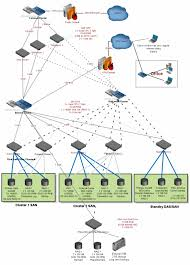 server architecture diagram photo album   diagramsimages of web server network diagram diagrams