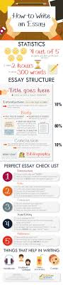 17 best images about infographics education how to write an essay infographic education essay
