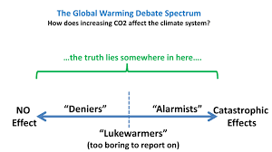 roy spencer phd those who tend to view issues in black or white terms and who don t want to be bothered understanding the details of the global warming debate