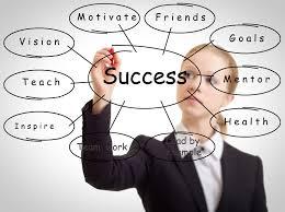 practice guarantees successful career europe institute practice guarantees successful career