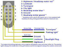 ford focus turn signal wiring diagram meetcolab ford focus turn signal wiring diagram this image has been resized click this bar