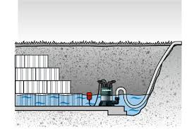 Погружной дренажный <b>насос</b> для чистой воды <b>Metabo</b> TP 6600 в ...