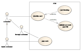 sparxsystems europe  use case diagram   example of a use case diagram