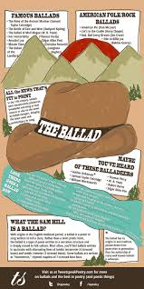 the ballad an infographic how to write a ballad infographic