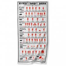 <b>Everybody Dies</b> in Shakespeare Poster – National Theatre Shop