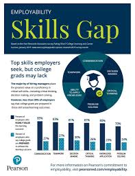 employability research paper