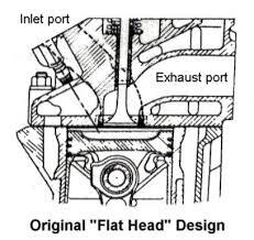 jaguar v12 engine diagram jaguar wiring diagrams online