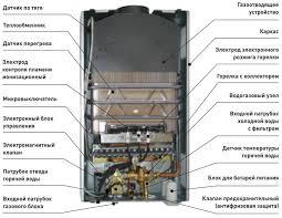 <b>Газовая колонка Oasis Modern</b> 28M - ТеплоТехника