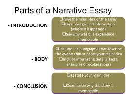 unit  tt a narrative essay it is simply a personal story you  introduction   body   conclusion parts of a narrative essay  give the main idea