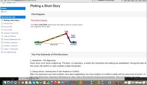 solution poetry explication the empty dance shoes by cornelius screencast short story