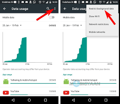 Image result for data background in android