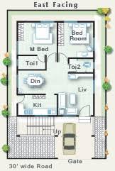 Type   C houses at Prakruthi Nivas  Leading Builders in Hyderabad    Room Details   East Facing