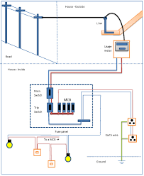 house wiring explained the wiring diagram electric house wiring diagram nilza house wiring