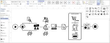 flow chart creator   visio standarda visio page showing options for customizing the design of a diagram