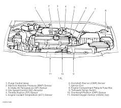 hyundai eon engine diagram hyundai wiring diagrams online