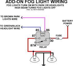 fog light installation diagram fog image wiring fog lamp wiring diagram fog image wiring diagram on fog light installation diagram